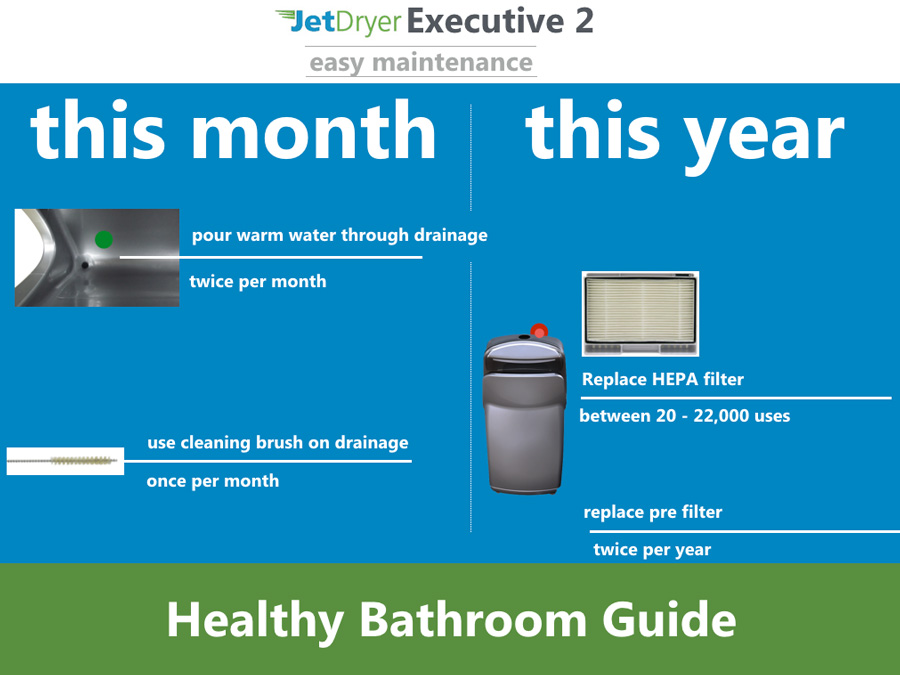 executive 2 hand dryer maintenance cleaning