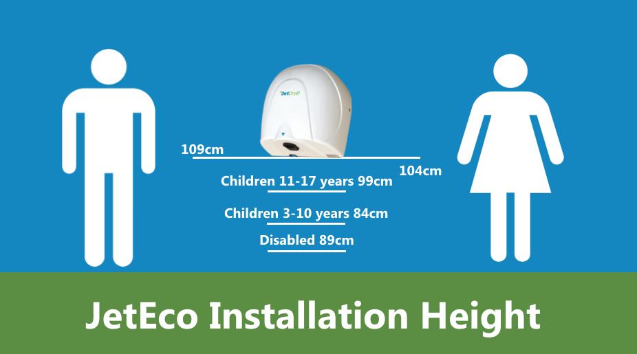 Jet eco installation height